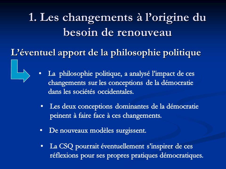1. Les changements à lorigine du besoin de renouveau Léventuel apport de la philosophie politique Léventuel apport de la philosophie politique