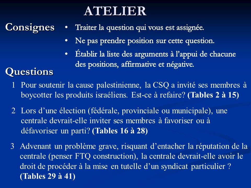 ATELIER Consignes Consignes Questions Questions 1Pour soutenir la cause palestinienne, la CSQ a invité ses membres à boycotter les produits israéliens