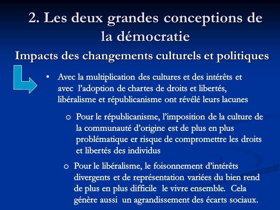 2. Les deux grandes conceptions de la démocratie Impacts des changements culturels et politiques Impacts des changements culturels et politiques