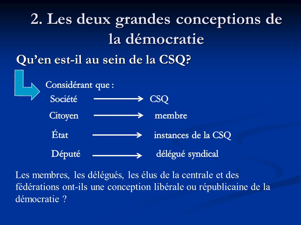 2. Les deux grandes conceptions de la démocratie Quen est-il au sein de la CSQ? Quen est-il au sein de la CSQ? Les membres, les délégués, les élus de