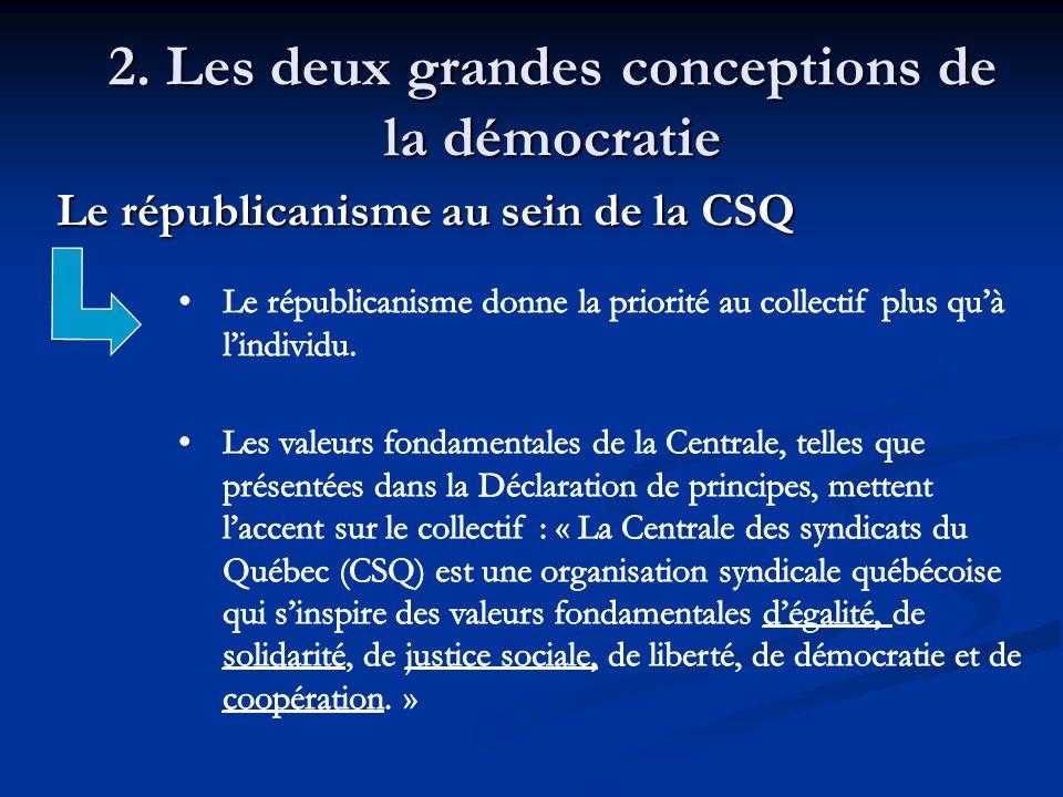 2. Les deux grandes conceptions de la démocratie Le républicanisme au sein de la CSQ Le républicanisme au sein de la CSQ