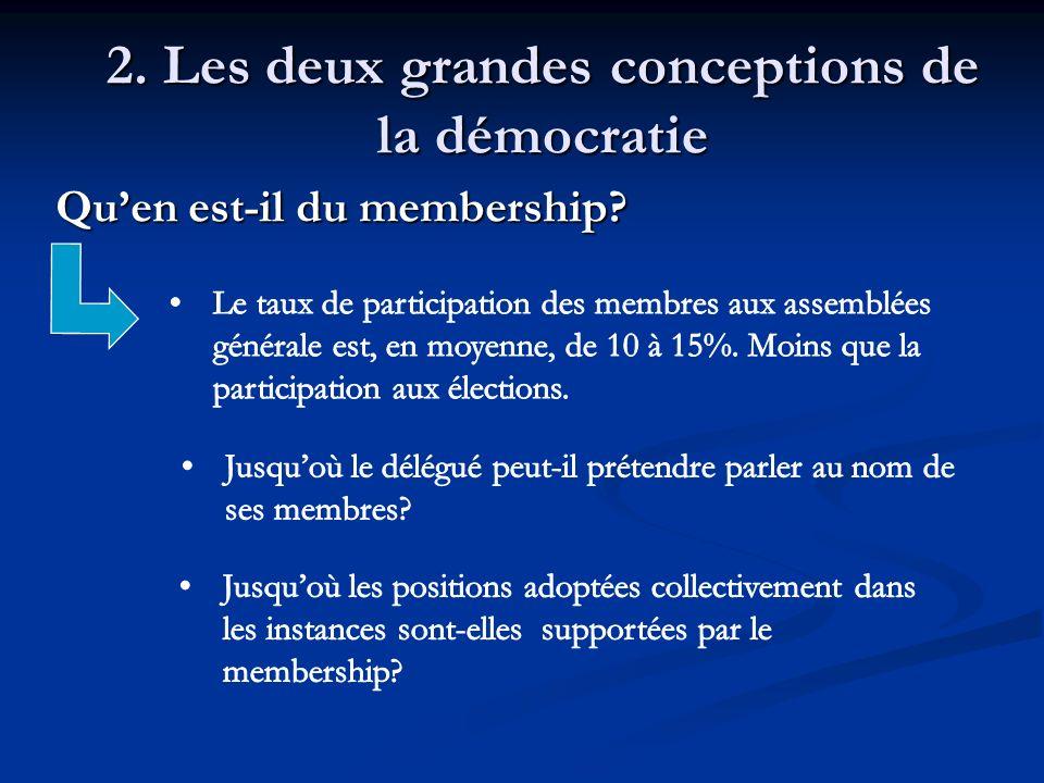 2. Les deux grandes conceptions de la démocratie Quen est-il du membership? Quen est-il du membership?