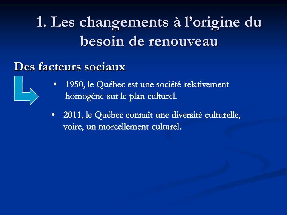 Québec 1950 Culture franco-catholique Culture anglo- protestante Culture juive Cultures des chrétiens allophones Culture autochtone