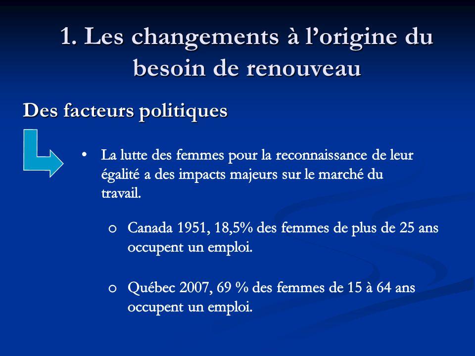 1. Les changements à lorigine du besoin de renouveau Des facteurs politiques Des facteurs politiques