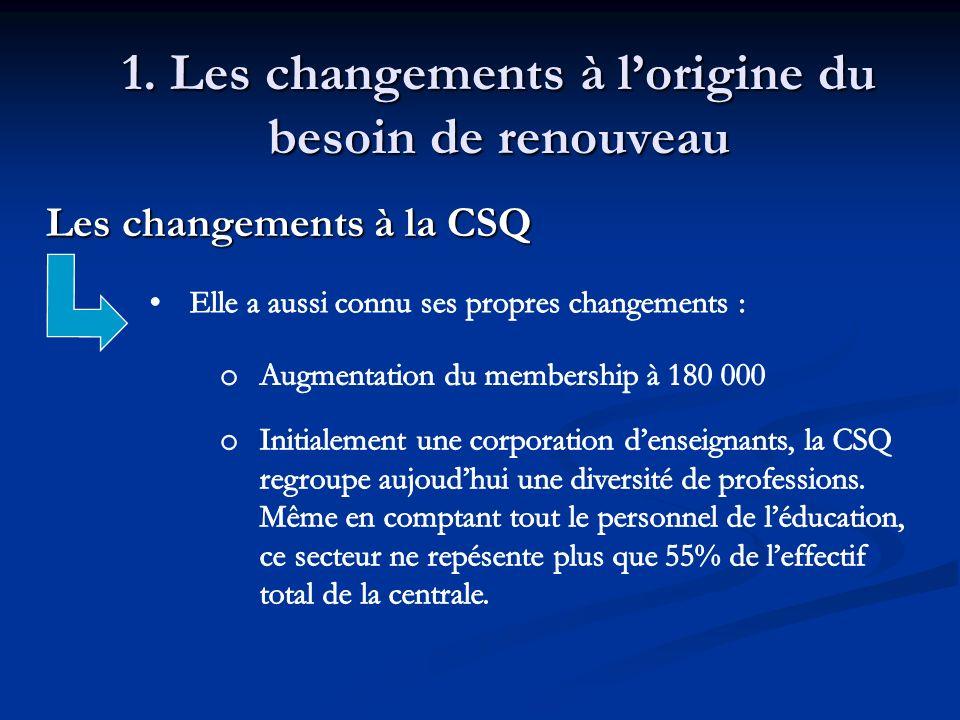 1. Les changements à lorigine du besoin de renouveau Les changements à la CSQ Les changements à la CSQ