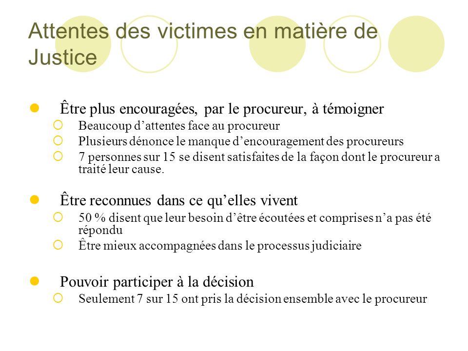 Attentes des victimes en matière de Justice Être plus encouragées, par le procureur, à témoigner Beaucoup dattentes face au procureur Plusieurs dénonc