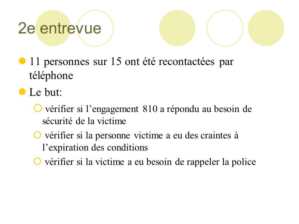 2e entrevue 11 personnes sur 15 ont été recontactées par téléphone Le but: vérifier si lengagement 810 a répondu au besoin de sécurité de la victime v