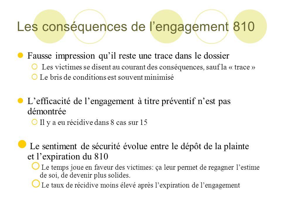 Les conséquences de lengagement 810 Fausse impression quil reste une trace dans le dossier Les victimes se disent au courant des conséquences, sauf la