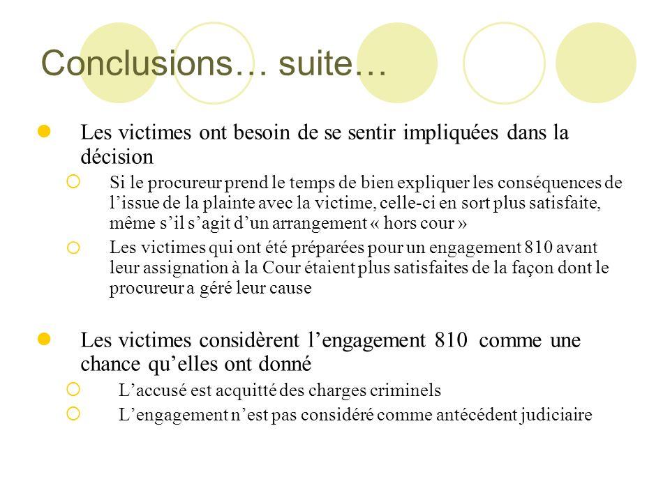 Conclusions… suite… Les victimes ont besoin de se sentir impliquées dans la décision Si le procureur prend le temps de bien expliquer les conséquences