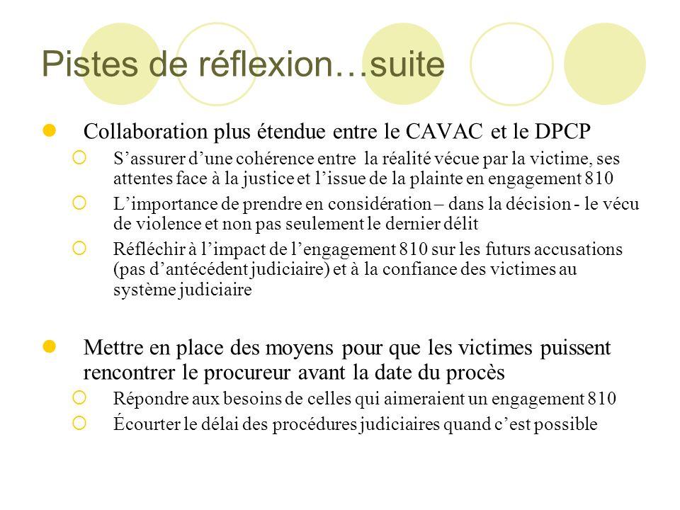 Pistes de réflexion…suite Collaboration plus étendue entre le CAVAC et le DPCP Sassurer dune cohérence entre la réalité vécue par la victime, ses atte