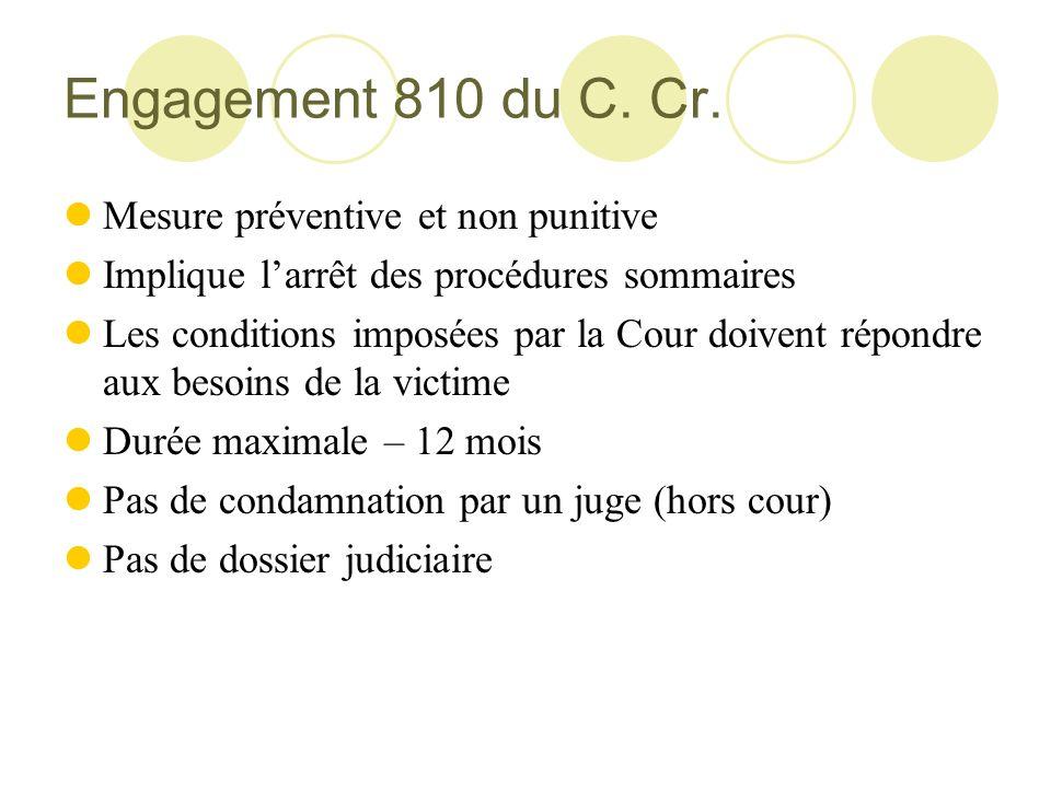 Engagement 810 du C. Cr. Mesure préventive et non punitive Implique larrêt des procédures sommaires Les conditions imposées par la Cour doivent répond