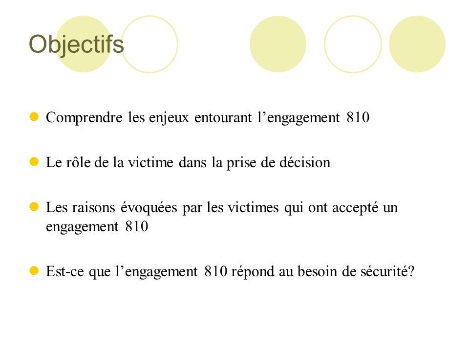 Objectifs Comprendre les enjeux entourant lengagement 810 Le rôle de la victime dans la prise de décision Les raisons évoquées par les victimes qui on