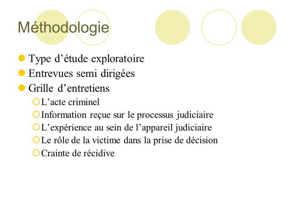 Méthodologie Type détude exploratoire Entrevues semi dirigées Grille dentretiens Lacte criminel Information reçue sur le processus judiciaire Lexpérie