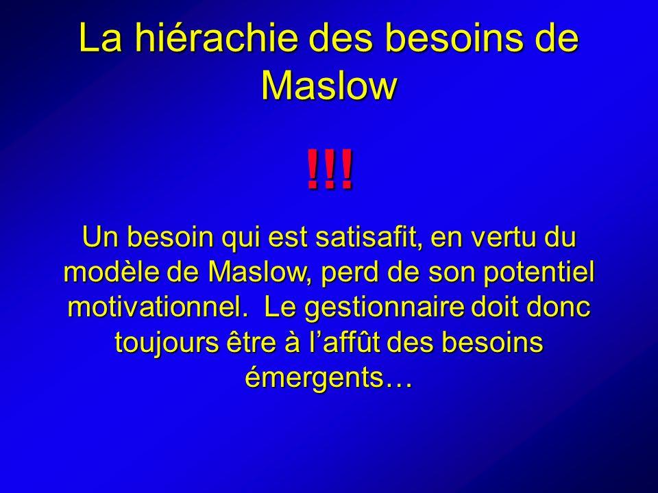 La hiérachie des besoins de Maslow !!.