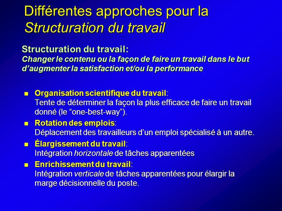Différentes approches pour la Structuration du travail Organisation scientifique du travail: Tente de déterminer la façon la plus efficace de faire un travail donné (le one-best-way).