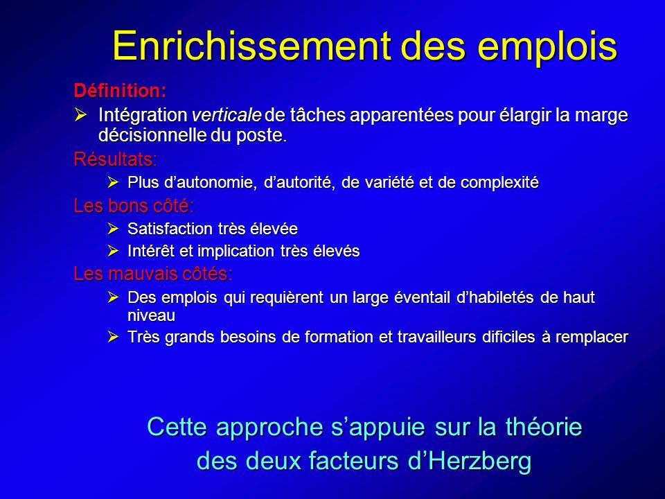 Enrichissement des emplois Définition: Intégration verticale de tâches apparentées pour élargir la marge décisionnelle du poste.