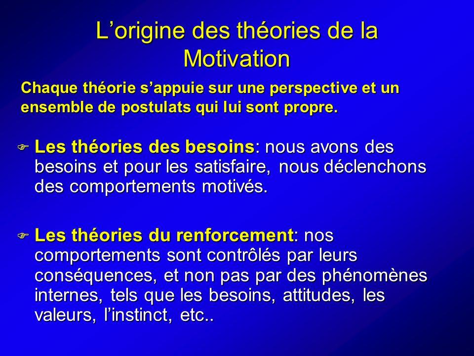 Lorigine des théories de la Motivation Les théories des besoins: nous avons des besoins et pour les satisfaire, nous déclenchons des comportements motivés.