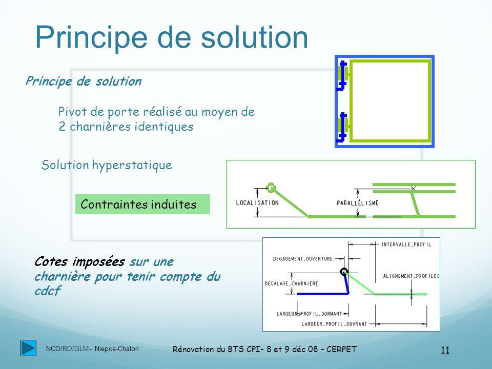 NCD/RD/GLM– Niepce-Chalon Rénovation du BTS CPI- 8 et 9 déc 08 - CERPET 11 Principe de solution Cotes imposées sur une charnière pour tenir compte du