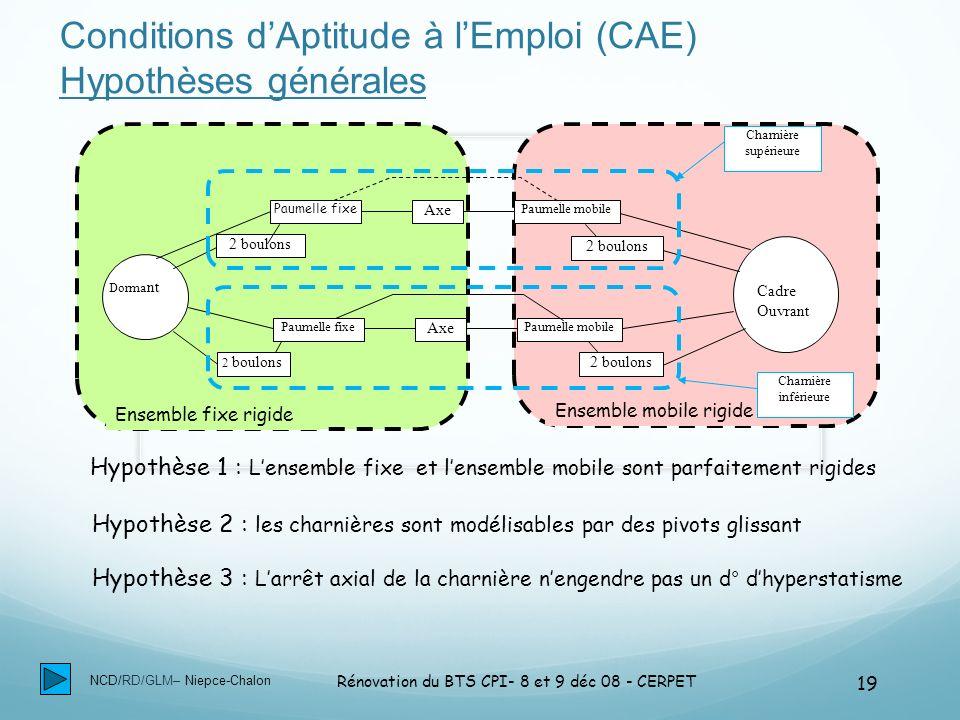 NCD/RD/GLM– Niepce-Chalon Rénovation du BTS CPI- 8 et 9 déc 08 - CERPET 19 Ensemble mobile rigide Ensemble fixe rigide Conditions dAptitude à lEmploi