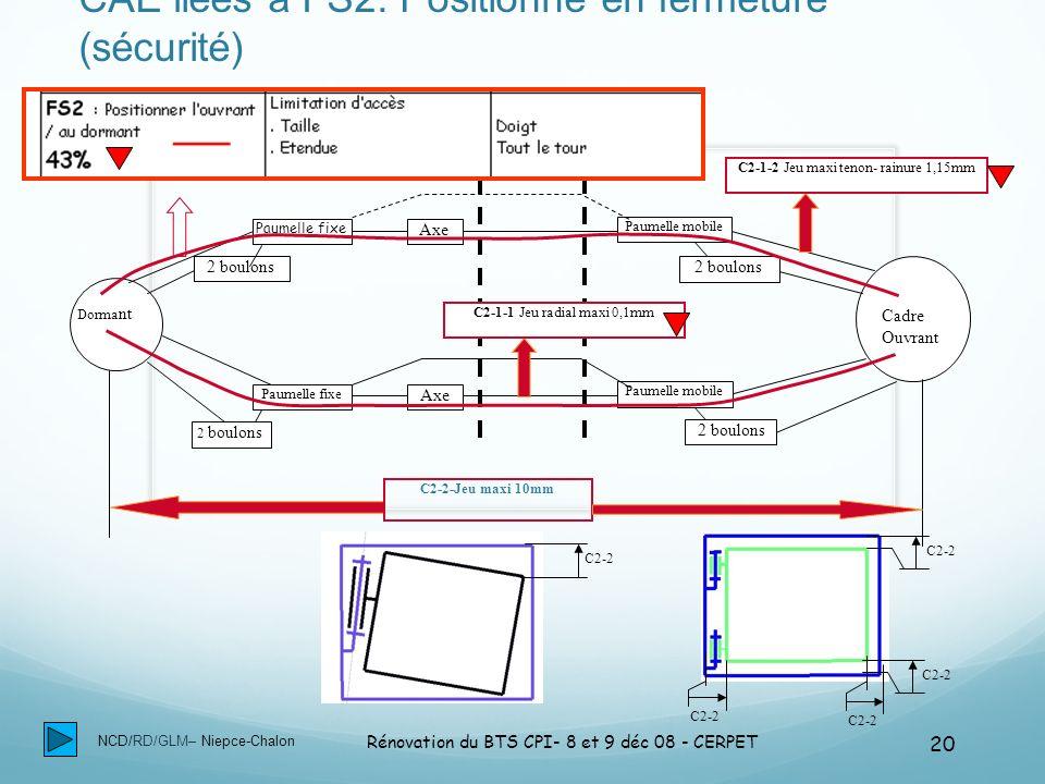 NCD/RD/GLM– Niepce-Chalon Rénovation du BTS CPI- 8 et 9 déc 08 - CERPET 20 CAE liées à FS2: Positionne en fermeture (sécurité) Dorma nt Cadre Ouvrant