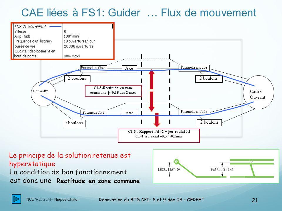 NCD/RD/GLM– Niepce-Chalon Rénovation du BTS CPI- 8 et 9 déc 08 - CERPET 21 CAE liées à FS1: Guider … Flux de mouvement La condition de bon fonctionnem