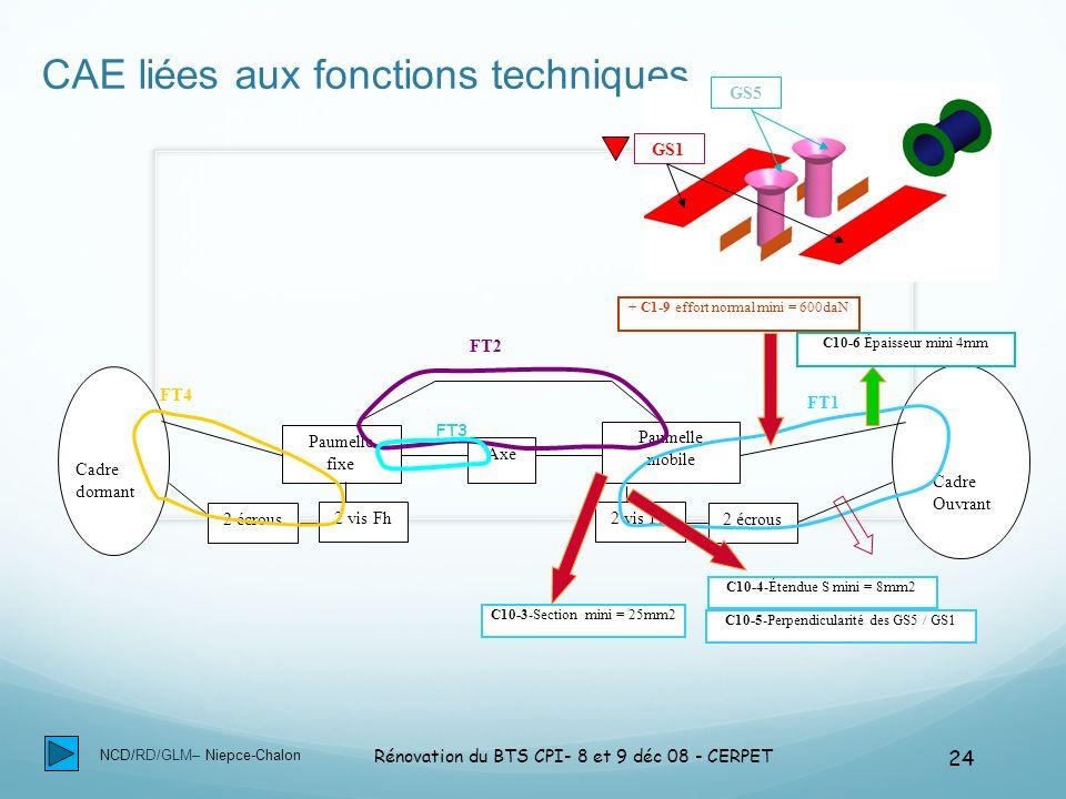 NCD/RD/GLM– Niepce-Chalon Rénovation du BTS CPI- 8 et 9 déc 08 - CERPET 24 CAE liées aux fonctions techniques Cadre dormant Cadre Ouvrant Paumelle fix