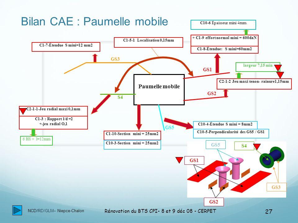 NCD/RD/GLM– Niepce-Chalon Rénovation du BTS CPI- 8 et 9 déc 08 - CERPET 27 Bilan CAE : Paumelle mobile Paumelle mobile GS1 GS2 GS3 S4 GS5 C1-3 : Rappo