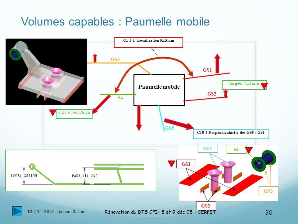 NCD/RD/GLM– Niepce-Chalon Rénovation du BTS CPI- 8 et 9 déc 08 - CERPET 30 Volumes capables : Paumelle mobile Paumelle mobile GS1 GS2 GS3 S4 GS5 C1-5-