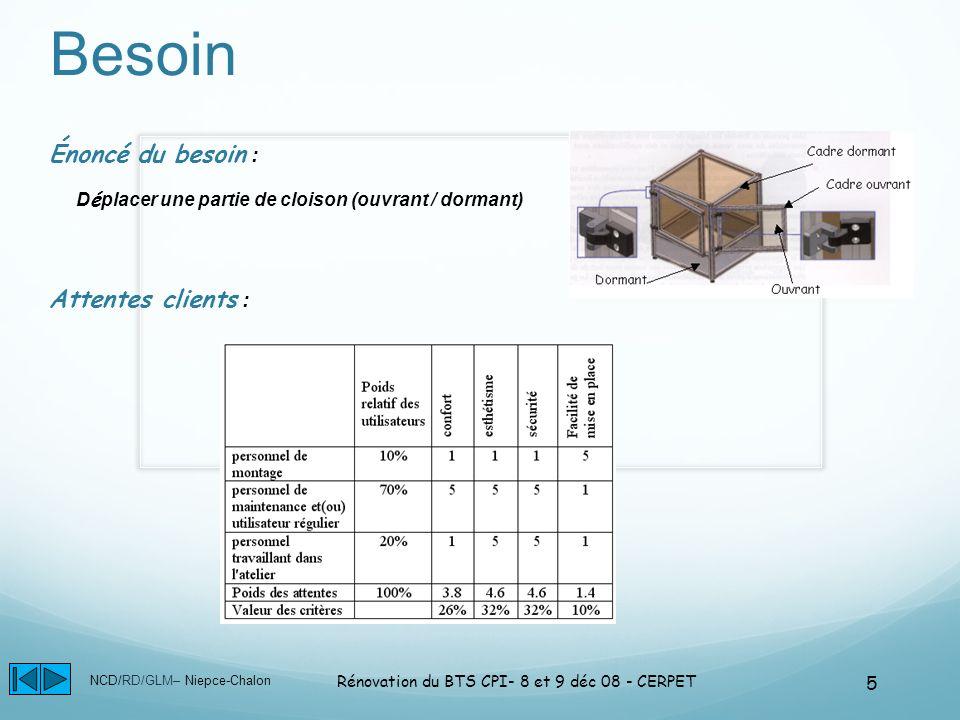 NCD/RD/GLM– Niepce-Chalon Rénovation du BTS CPI- 8 et 9 déc 08 - CERPET 5 Besoin Énoncé du besoin : D é placer une partie de cloison (ouvrant / dorman
