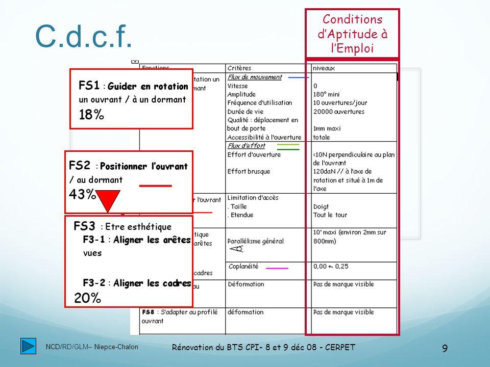 NCD/RD/GLM– Niepce-Chalon Rénovation du BTS CPI- 8 et 9 déc 08 - CERPET 10 Développement de la démarche FS FT Attentes client Pièce Flux FS Flux FT FE Spécifications géométriques et dimensionnelles Spécifications de forme de surfaces Spécifications géométriques, dimensionnelles et de forme pour toutes les pièces du mécanisme Squelette fonctionnelProduit fini Besoin Cdcf CAE
