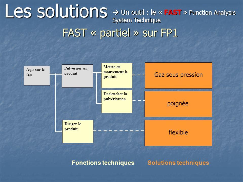 Les solutions Un outil : le « FAST » Function Analysis System Technique Un outil : le « FAST » Function Analysis System Technique Agir sur le feu Pulv