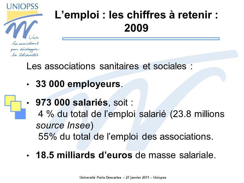 Université Paris Descartes – 27 janvier 2011 – Uniopss Lemploi : les chiffres à retenir : 2009 Les associations sanitaires et sociales : 33 000 employ