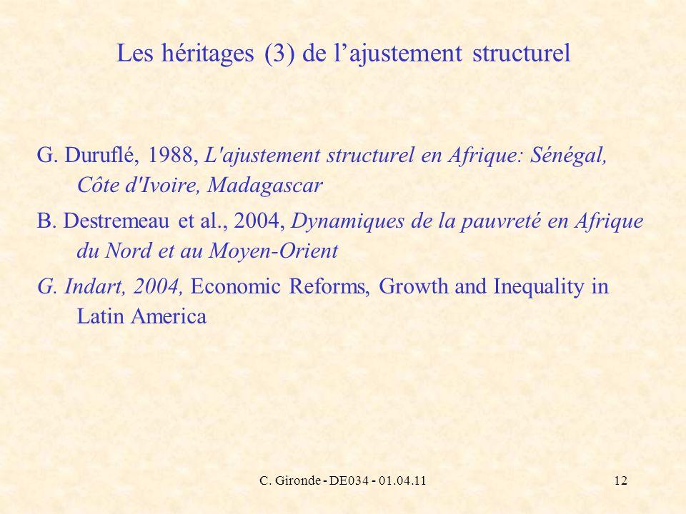 C. Gironde - DE034 - 01.04.1112 G. Duruflé, 1988, L'ajustement structurel en Afrique: Sénégal, Côte d'Ivoire, Madagascar B. Destremeau et al., 2004, D