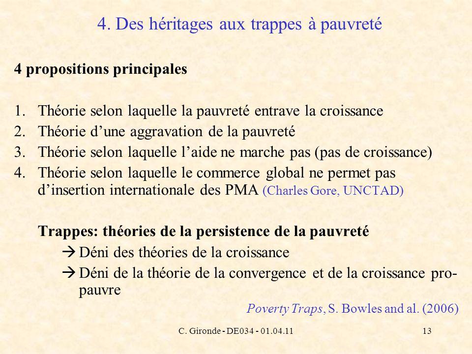 C. Gironde - DE034 - 01.04.1113 4. Des héritages aux trappes à pauvreté 4 propositions principales 1.Théorie selon laquelle la pauvreté entrave la cro