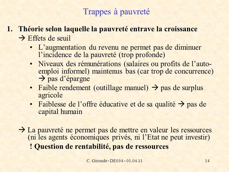 C. Gironde - DE034 - 01.04.1114 Trappes à pauvreté 1.Théorie selon laquelle la pauvreté entrave la croissance Effets de seuil Laugmentation du revenu