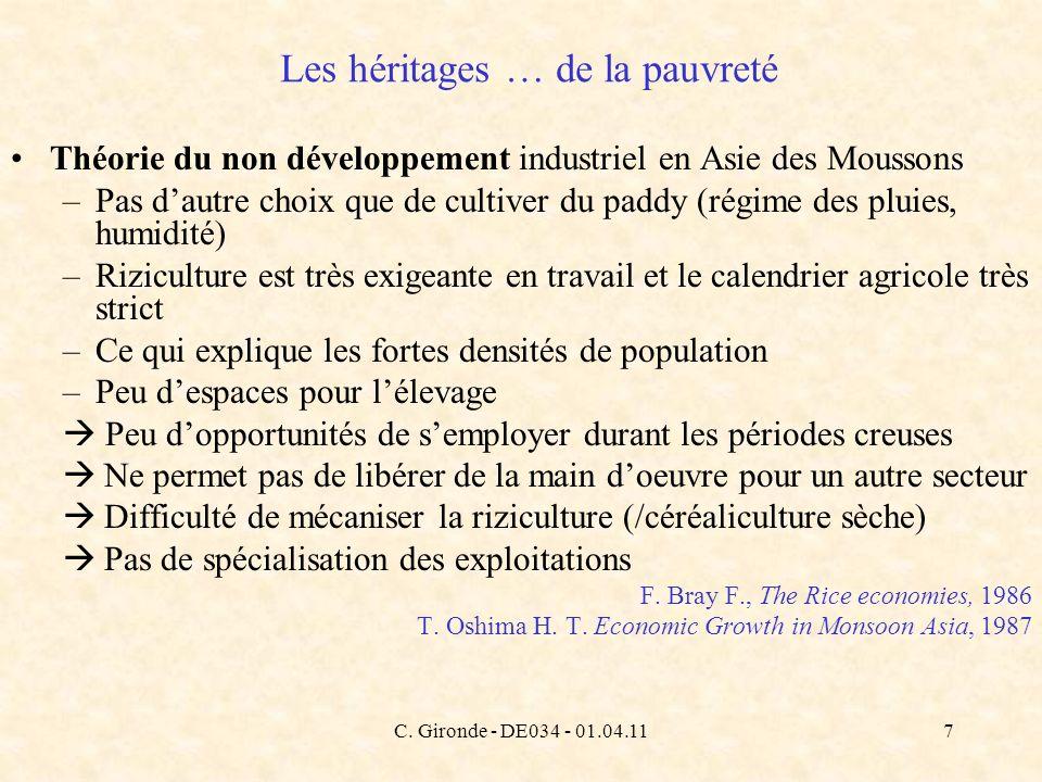 C. Gironde - DE034 - 01.04.117 Les héritages … de la pauvreté Théorie du non développement industriel en Asie des Moussons –Pas dautre choix que de cu