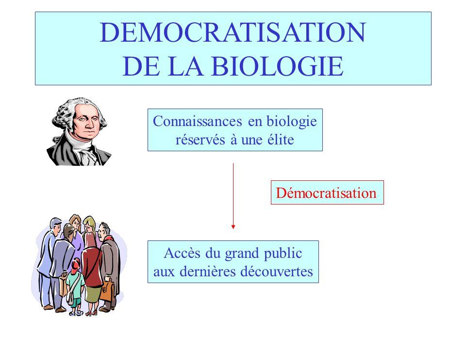 Connaissances en biologie réservés à une élite Accès du grand public aux dernières découvertes Démocratisation DEMOCRATISATION DE LA BIOLOGIE