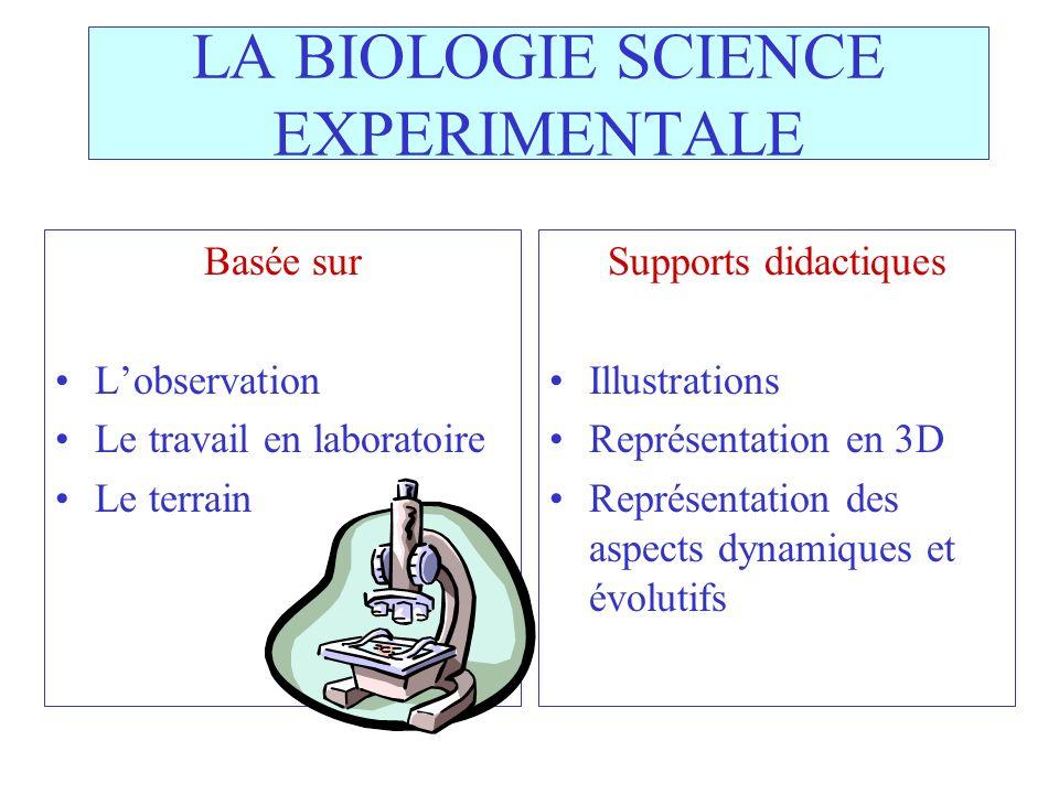 LA BIOLOGIE SCIENCE EXPERIMENTALE Basée sur Lobservation Le travail en laboratoire Le terrain Supports didactiques Illustrations Représentation en 3D Représentation des aspects dynamiques et évolutifs