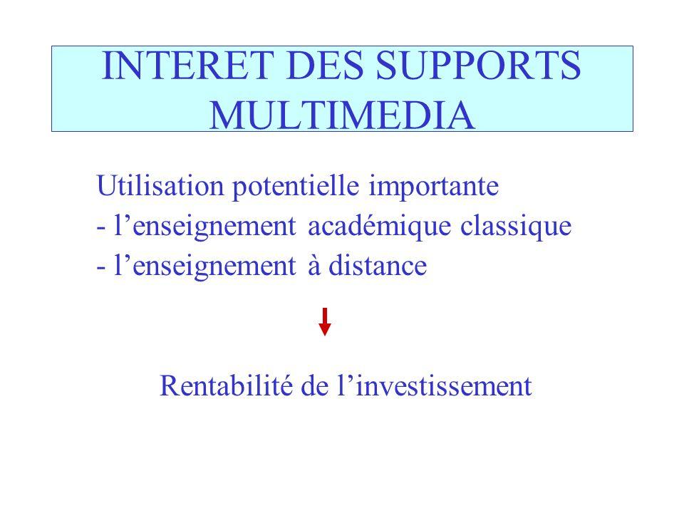 INTERET DES SUPPORTS MULTIMEDIA Utilisation potentielle importante - lenseignement académique classique - lenseignement à distance Rentabilité de linvestissement