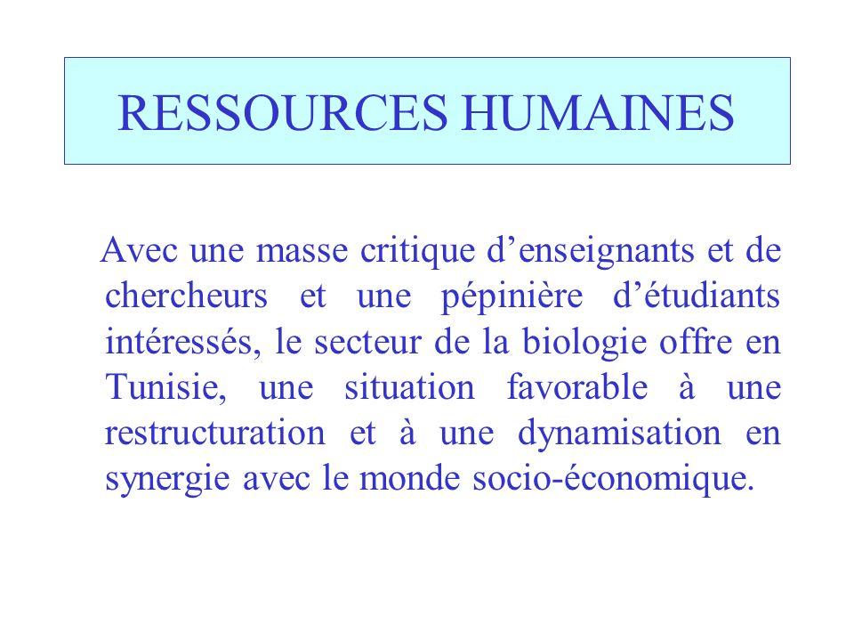 RESSOURCES HUMAINES Avec une masse critique denseignants et de chercheurs et une pépinière détudiants intéressés, le secteur de la biologie offre en Tunisie, une situation favorable à une restructuration et à une dynamisation en synergie avec le monde socio-économique.