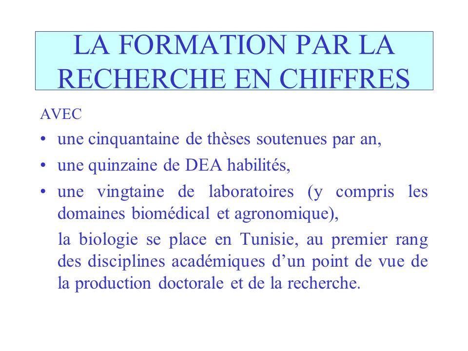 LA FORMATION PAR LA RECHERCHE EN CHIFFRES AVEC une cinquantaine de thèses soutenues par an, une quinzaine de DEA habilités, une vingtaine de laboratoires (y compris les domaines biomédical et agronomique), la biologie se place en Tunisie, au premier rang des disciplines académiques dun point de vue de la production doctorale et de la recherche.