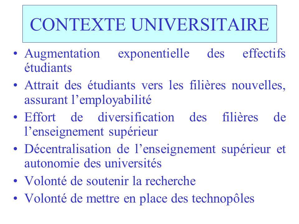 CONTEXTE UNIVERSITAIRE Augmentation exponentielle des effectifs étudiants Attrait des étudiants vers les filières nouvelles, assurant lemployabilité E