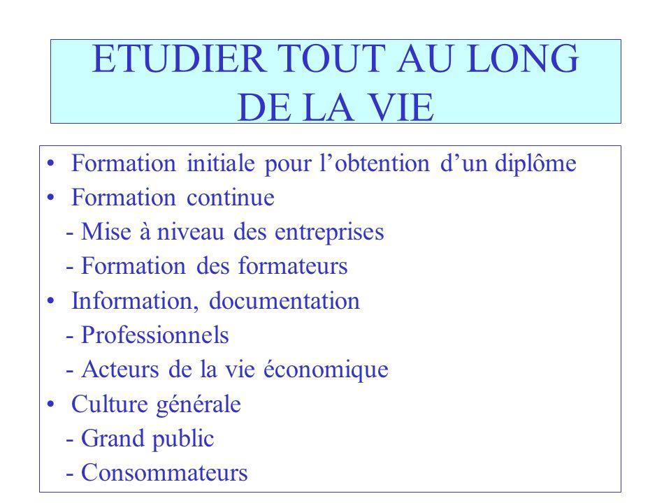 ETUDIER TOUT AU LONG DE LA VIE Formation initiale pour lobtention dun diplôme Formation continue - Mise à niveau des entreprises - Formation des forma