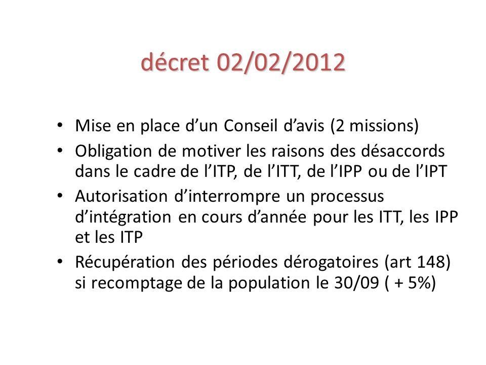 décret 02/02/2012 Mise en place dun Conseil davis (2 missions) Obligation de motiver les raisons des désaccords dans le cadre de lITP, de lITT, de lIPP ou de lIPT Autorisation dinterrompre un processus dintégration en cours dannée pour les ITT, les IPP et les ITP Récupération des périodes dérogatoires (art 148) si recomptage de la population le 30/09 ( + 5%)