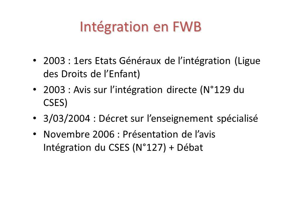 Intégration en FWB 2003 : 1ers Etats Généraux de lintégration (Ligue des Droits de lEnfant) 2003 : Avis sur lintégration directe (N°129 du CSES) 3/03/2004 : Décret sur lenseignement spécialisé Novembre 2006 : Présentation de lavis Intégration du CSES (N°127) + Débat