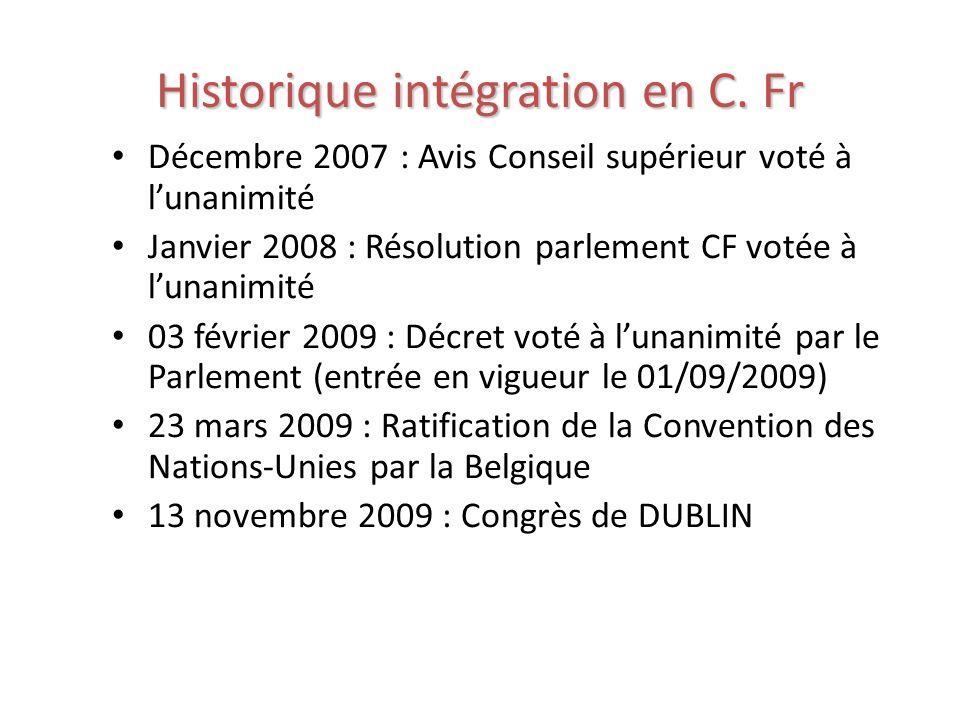 Historique intégration en C.