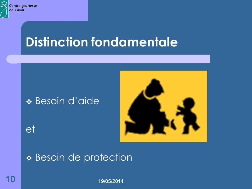 19/05/2014 10 Distinction fondamentale Besoin daide et Besoin de protection