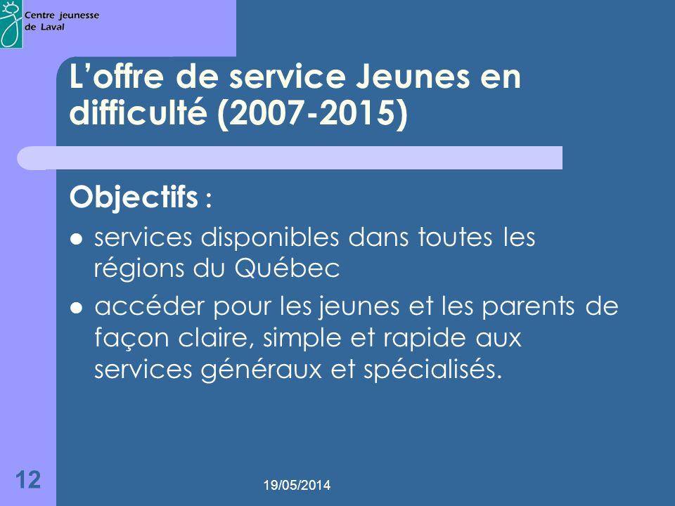 19/05/2014 12 Loffre de service Jeunes en difficulté (2007-2015) Objectifs : services disponibles dans toutes les régions du Québec accéder pour les jeunes et les parents de façon claire, simple et rapide aux services généraux et spécialisés.
