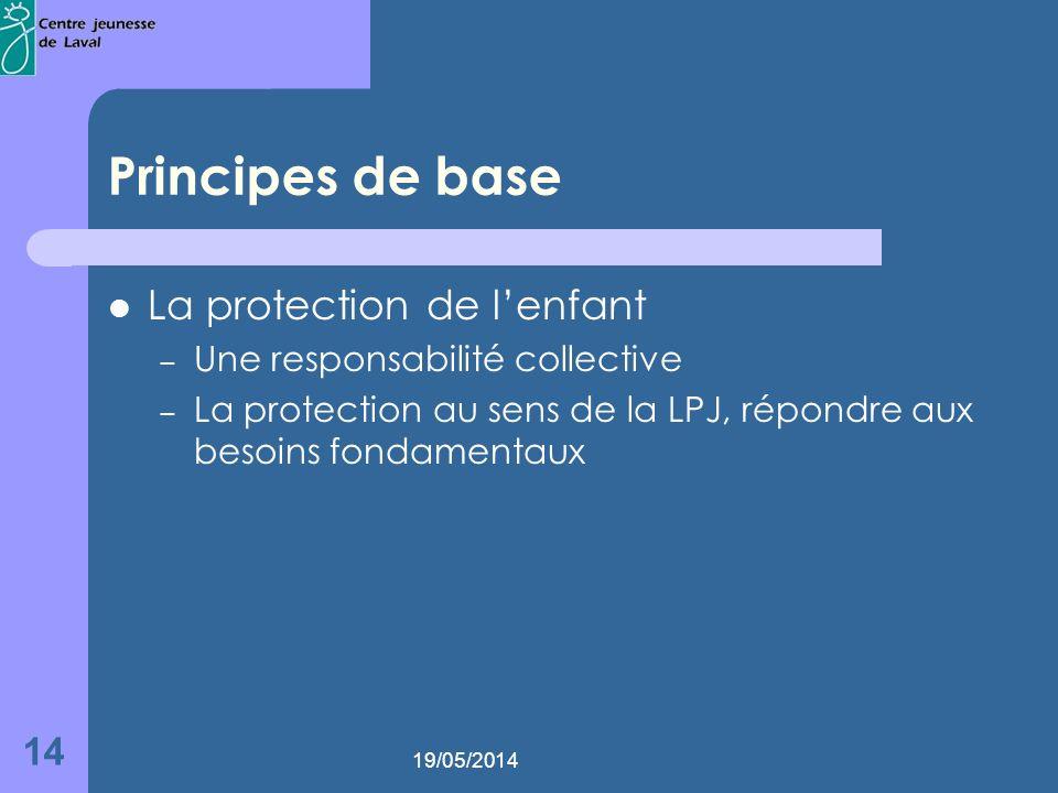 19/05/2014 14 Principes de base La protection de lenfant – Une responsabilité collective – La protection au sens de la LPJ, répondre aux besoins fondamentaux