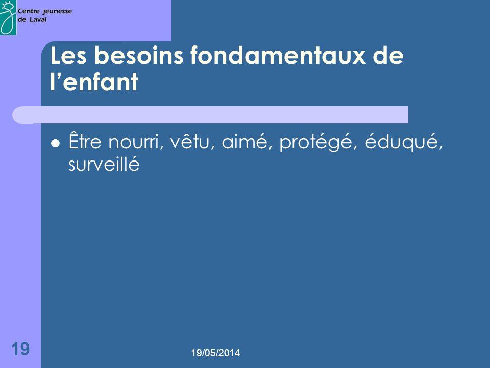 19/05/2014 19 Les besoins fondamentaux de lenfant Être nourri, vêtu, aimé, protégé, éduqué, surveillé